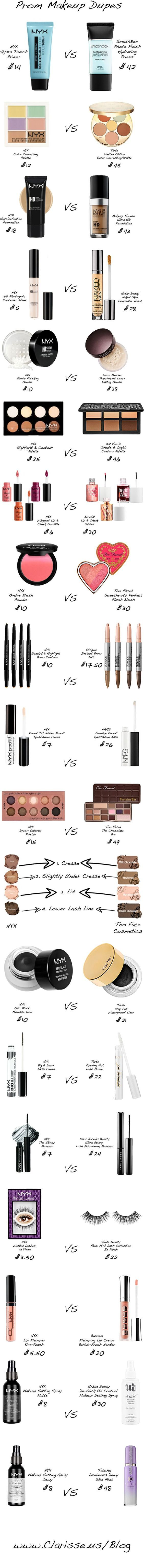 These 10 Makeup Dupe Hacks have saved me A TON OF MONEY! I use makeup regularly ...
