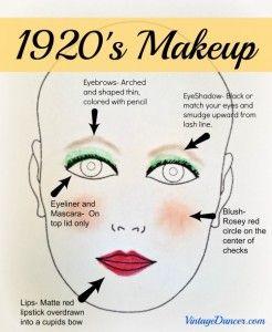 1. Created 2013 2.1920's Makeup Tutorial 3. www.vintagedancer... 4. Age unknown