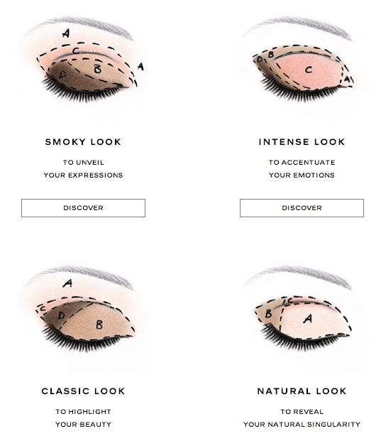 Chanel Makeup Tutorial