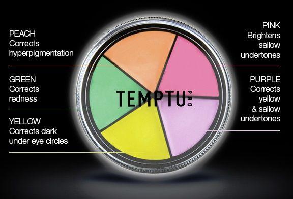 Color Correction 101 | TEMPTU Blog