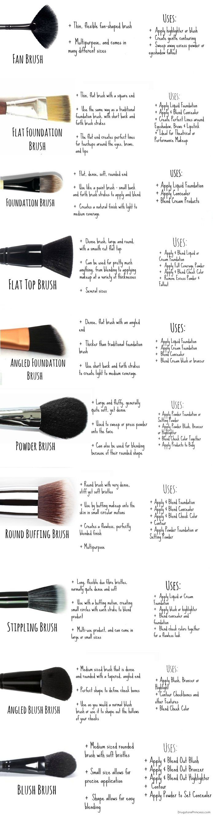 Face Brush Guide and Cheat Sheet! Right now I'm definitely recommending the ...