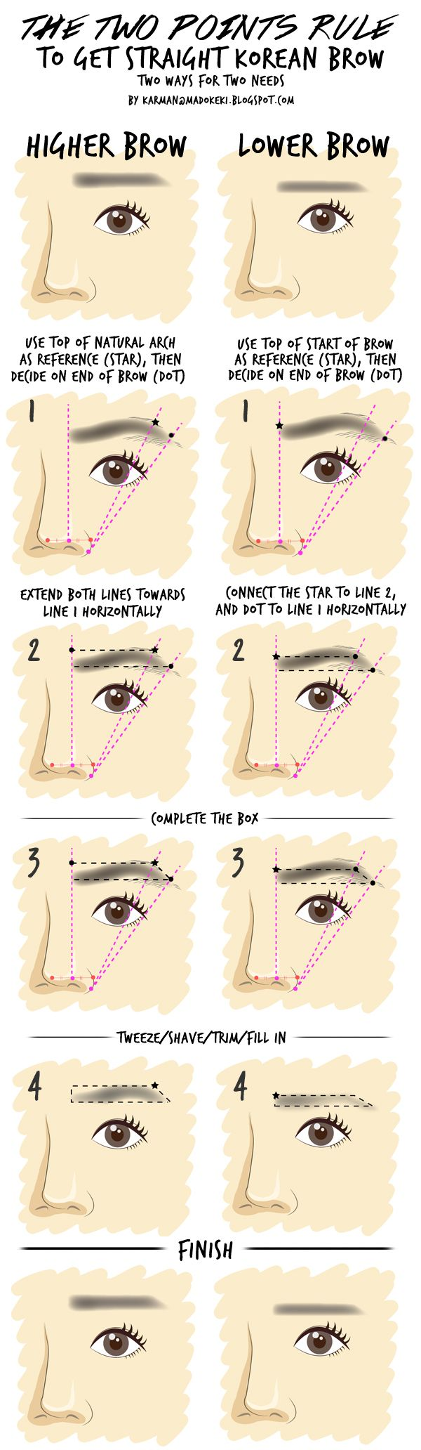 HOW TO: Shape and Groom Eyebrow (For Beginners) | MADOKEKI makeup reviews, tutor...