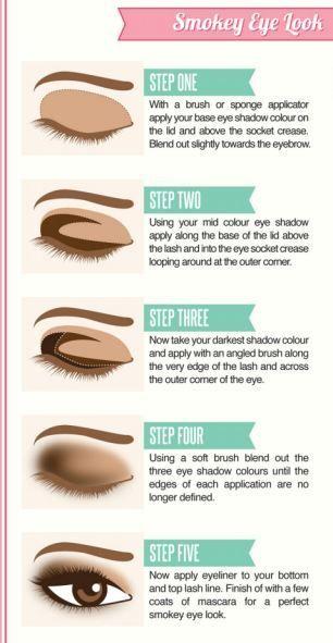 Smoky Eye Makeup Tutorial www.sexysteelworx...                              …