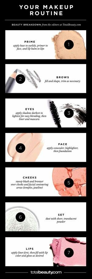 What order you should do your make up