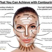 Aesthetica Cosmetics Cream Contour And Highlighting Makeup Kit – Contouring Fo...