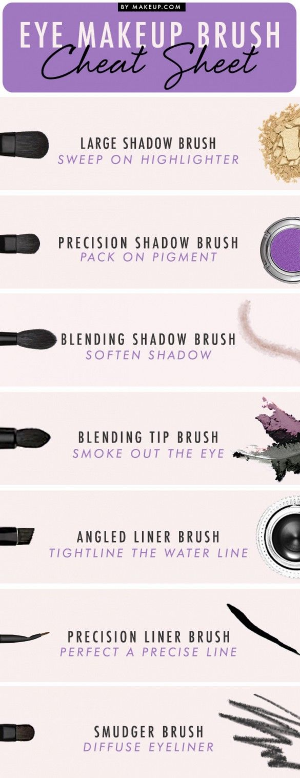 Beauty Infographics That Will Teach You How to Do Everything via Byrdie Beauty