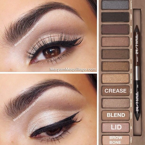 For those who LOVE the #urbandecaycosmetics naked palettes... The amazing & tale...