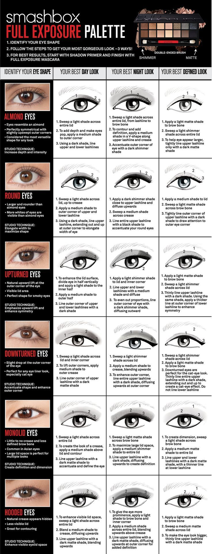 How to determine your eye shape and the makeup that will looks best with your ey...