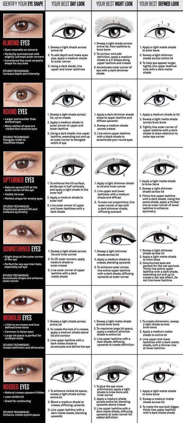 También puedes adaptar la forma de tu delineador a la forma de tus ojos una vez...