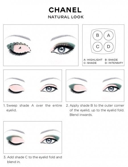 CHANEL Eye Makeup Chart_CHANEL NATURAL EYES LOOK how-to 2014. I would most likel...
