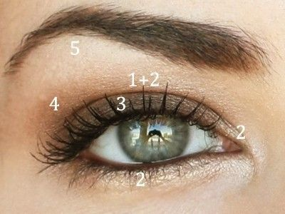 Deea make-up: BOHO-CHIC complete style.  I love this makeup look, but the websit...