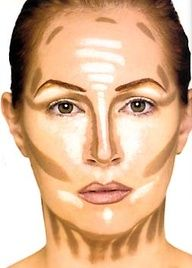 Face contouring tutorial .. contouring TRULY makes a huge difference!!! Try it w...