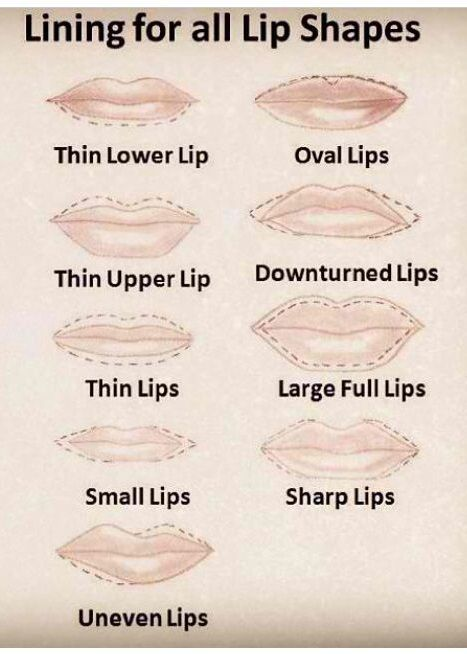 Here are the tips you need to get the most out of your lip liner.