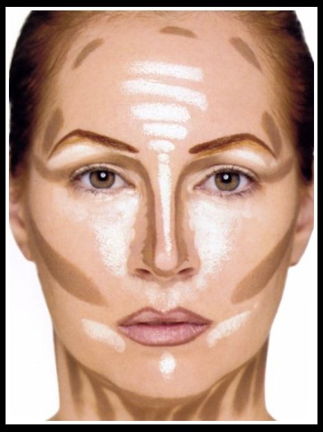 How to Contour Your Face A Guide for Beginners Pampadour