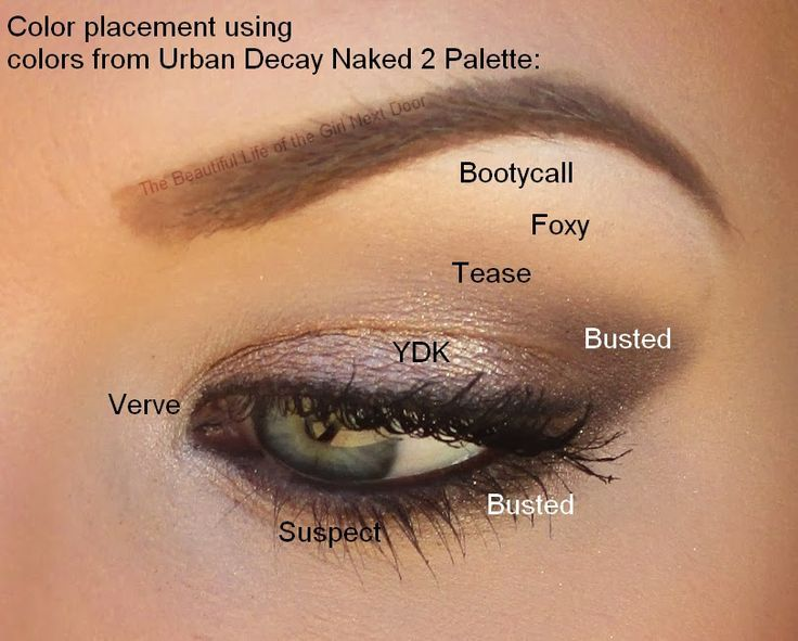 How to beautiful eyes