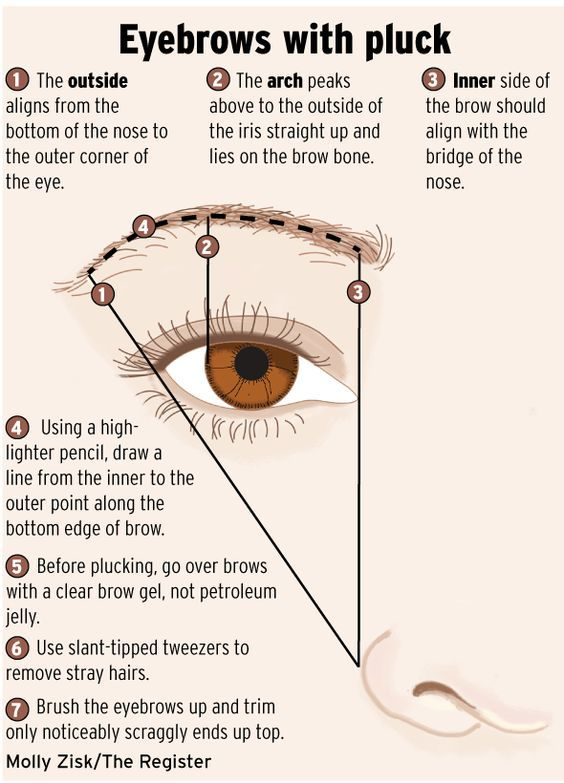 If you are a human with a pair of eyebrows, you probably already know that deali...