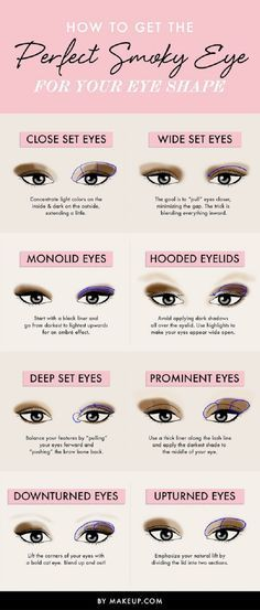 The Perfect Smoky Eye for Your Eye Shape - 13 Best Makeup Tutorials and Infograp...