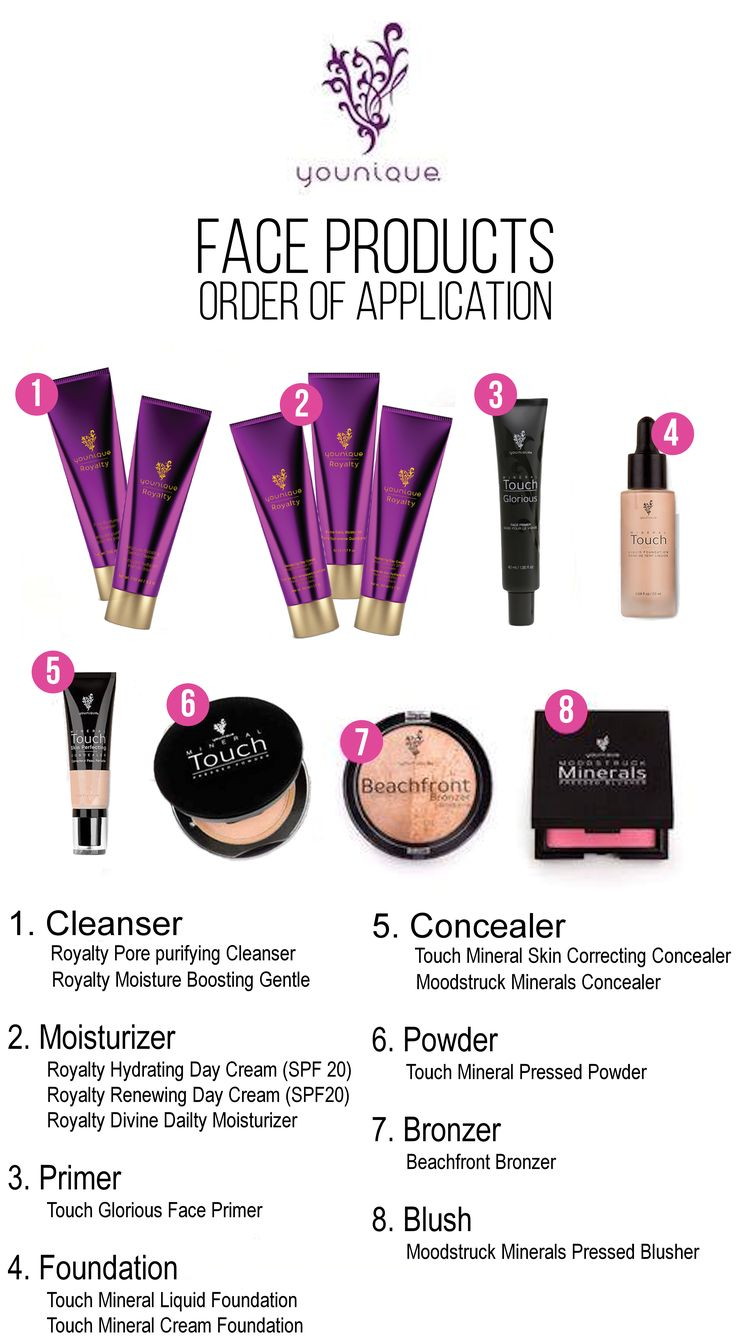 Younique Face Products Order of Application