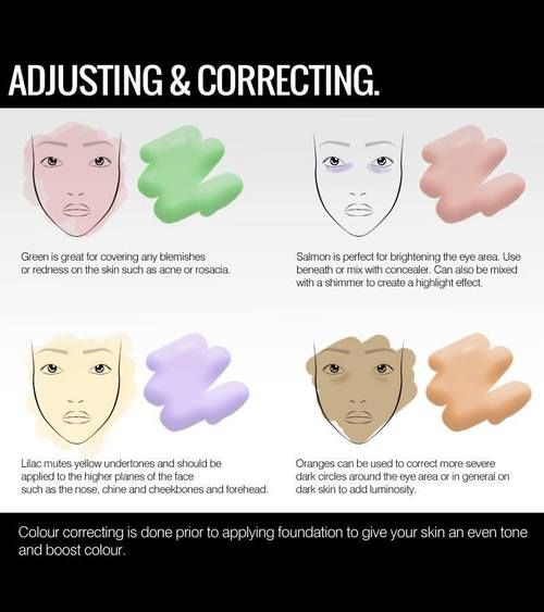 what colours to use to even out your skin tone