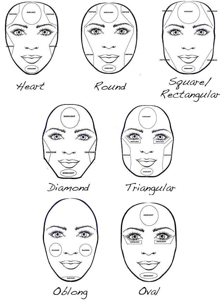 5 Tutorials to Teach you How to Make your Face Look Thinner | Tips & Tricks On H...