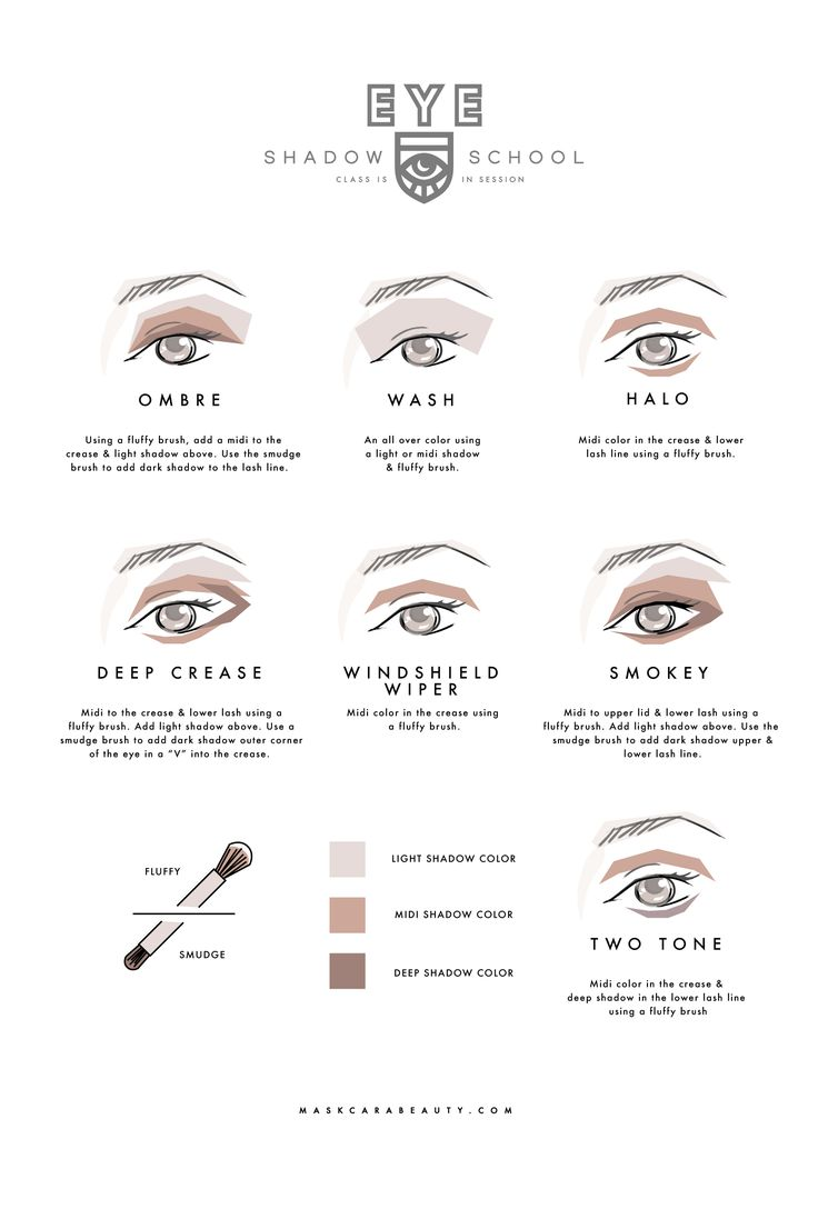 Eyeshadow Tutorials | Maskcara