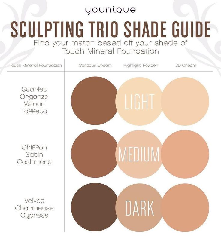 Which Sculpting Trio shade is right for you? Use this handy guide to match your ...