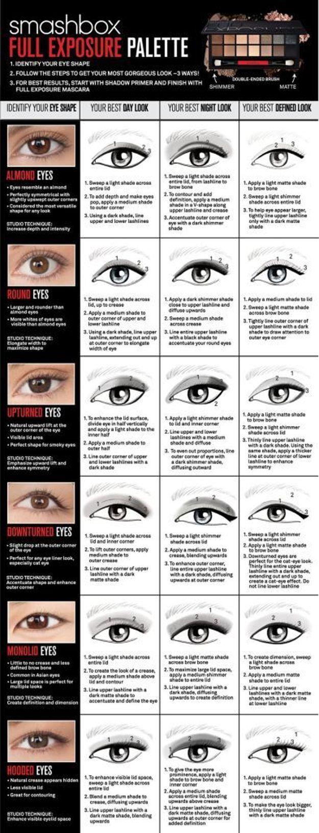 Eye Makeup Tips | Best Eyeliner and Eyeshadow Tips by Makeup Tutorials at makeup...