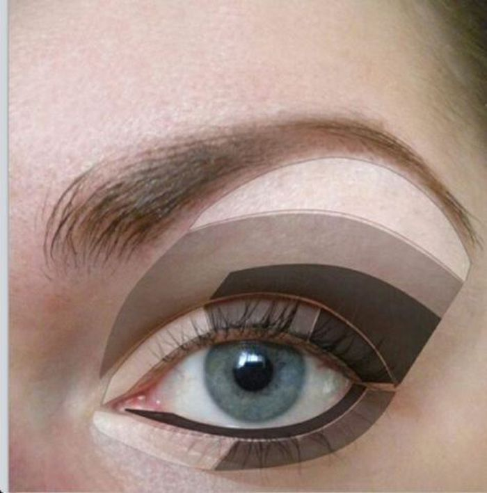 Makeup for Clients with Hooded Eyes