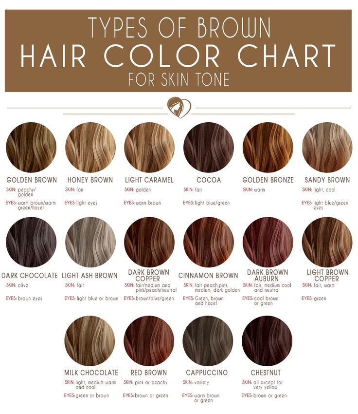 Medium Brown Hair Color Chart #brunette #brownhair ❤️ Brown hair color chart...