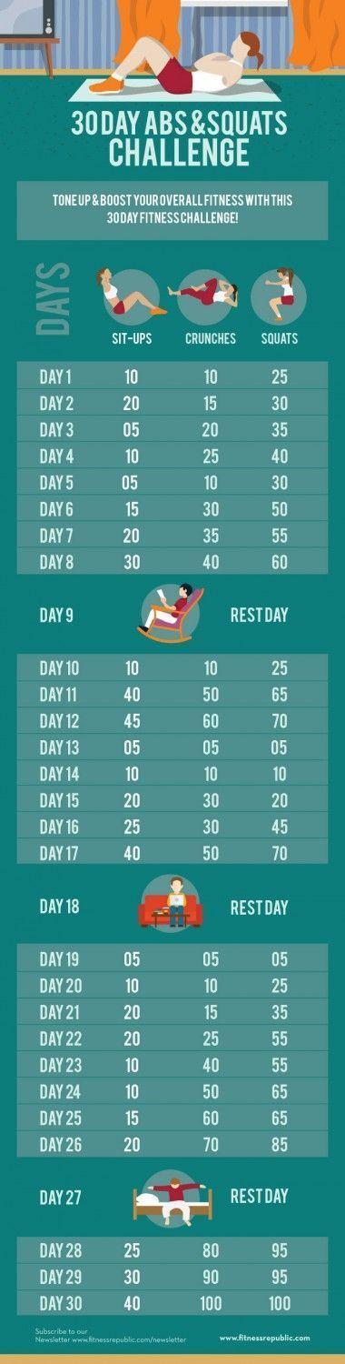 30-Day Abs & Squats Challenge | 14 Best Fitness Workouts from Head to Toe You Ca...