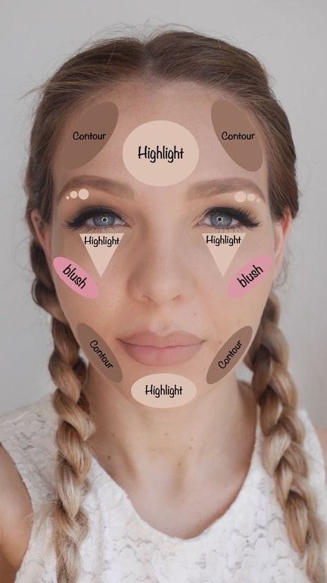 Makeup For Beginners With Products And Step By Step Tutorial Lists That Cover Wh...