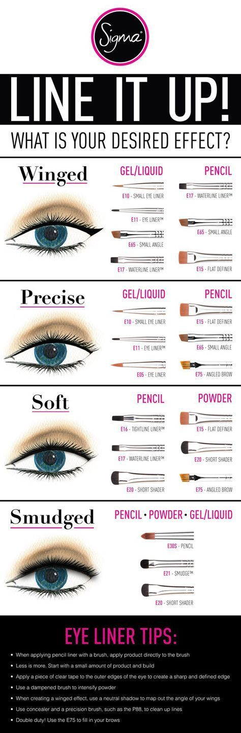 Perfect Eyeliner Application | What Is Your Desired Effect?Eyeliner Tips And Tri...