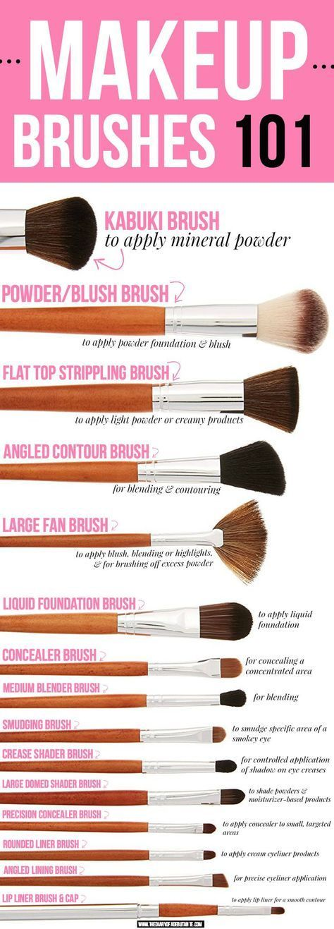 This makeup brush guide shows 15 of the best Vanity Planet makeup brushes, inclu...