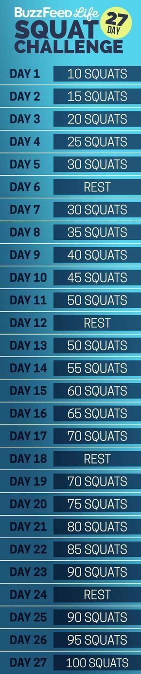 Work your way up to doing 100 squats in about a month! This great exercise stren...