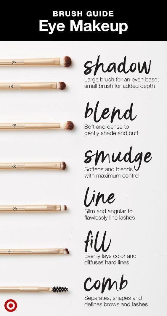 Best Brushes For MakeupFace Makeup TipsBest Makeup TipsDiy Makeup BrushBest Face...