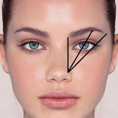Fun And Easy Makeup Tutorial: Eyebrow Makeup Guide For Beginners