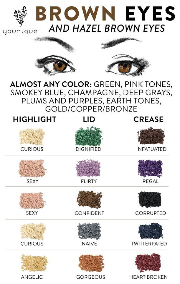 Great pigment combination suggestions for BROWN eyes! www.youniqueprodu...
