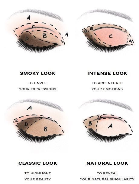 How to create a smoky look makeup, an intense look makeup, a classic makeup and ...
