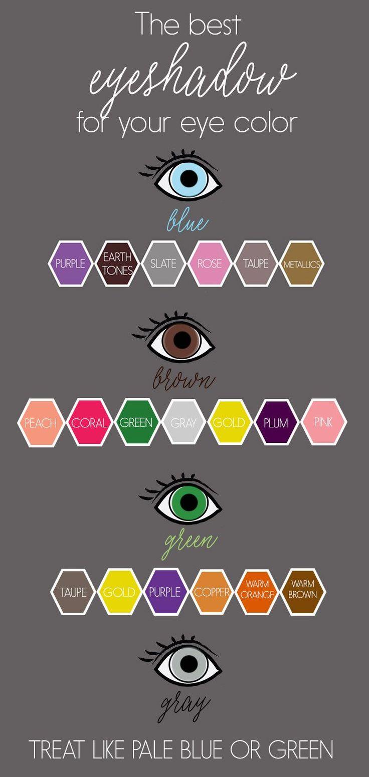 Los mejores colores sombra de ojos para sus colores del ojo en www.girllovesglam...