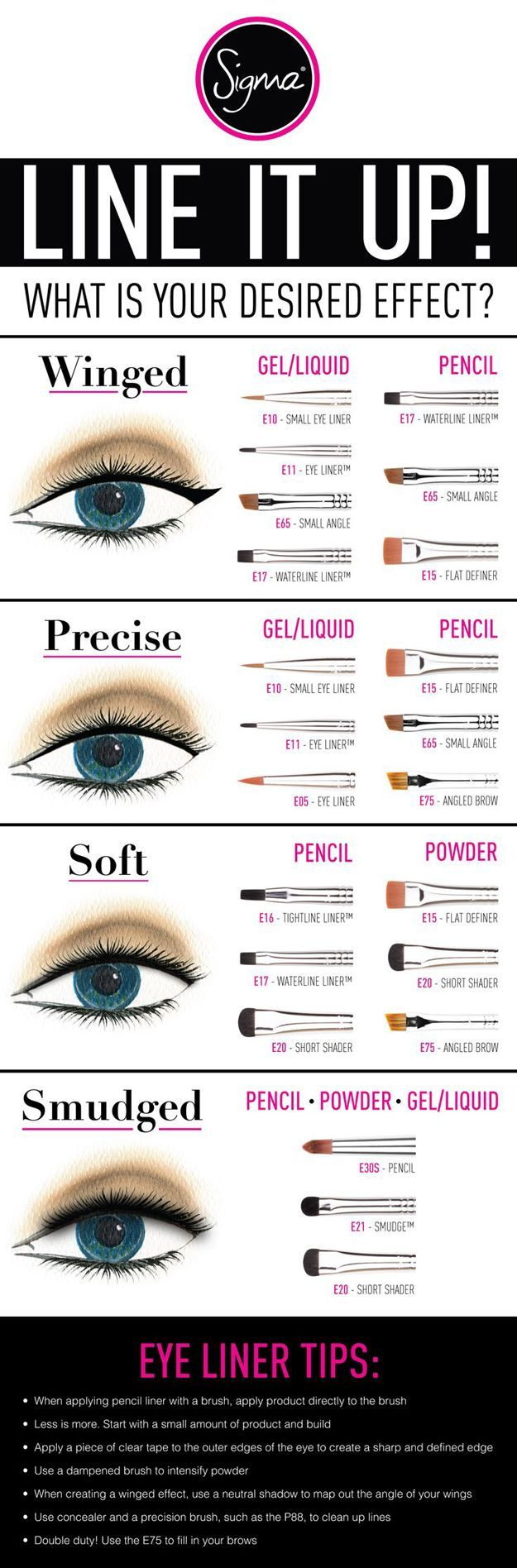 Perfect Eyeliner Application   What Is Your Desired Effect?   Eyeliner Tips And ...