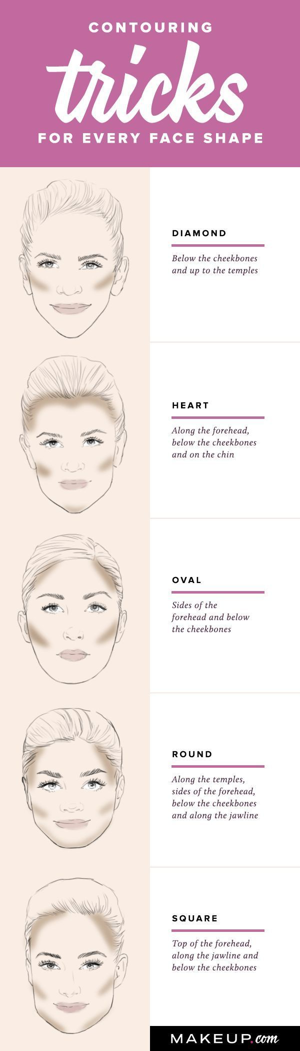 The perfect guide! Contouring and highlighting is the best way to make your faci...