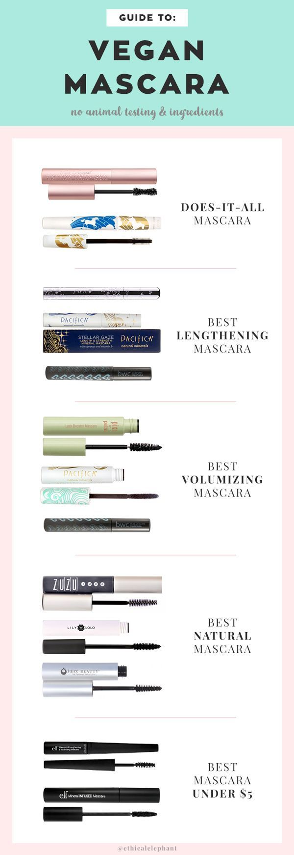 Ultimate Guide to Cruelty-Free and Vegan Mascara (No animal testing and ingredie...