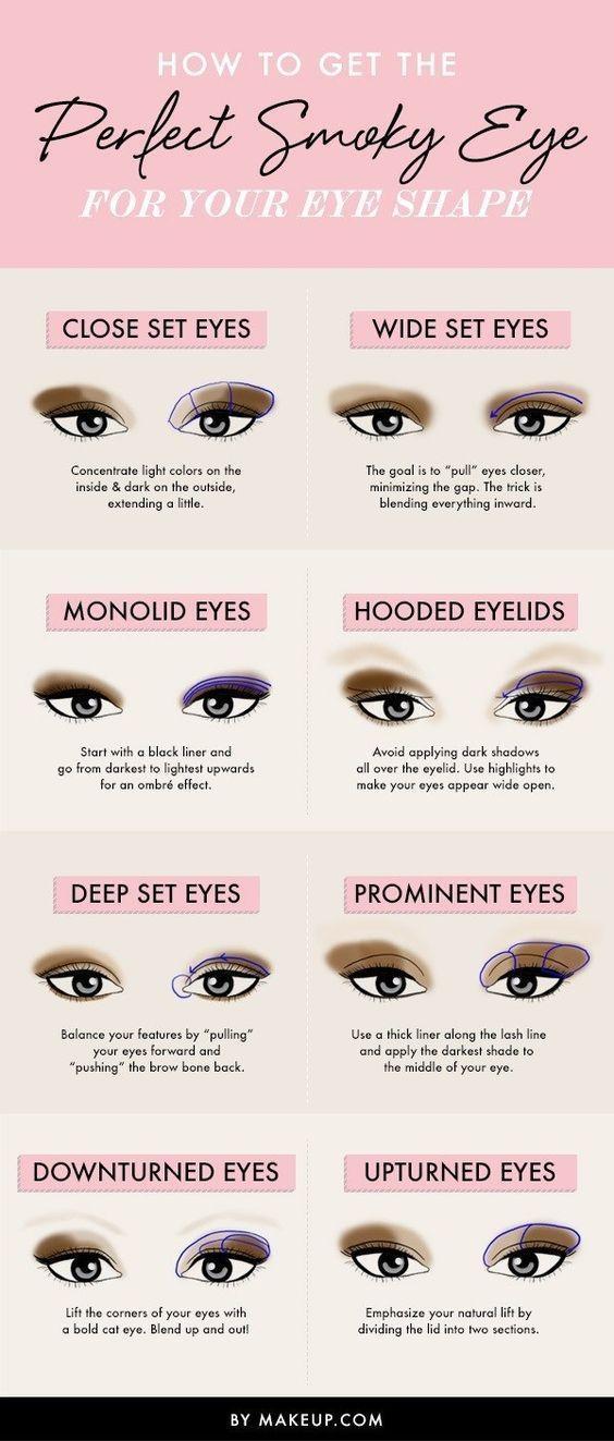perfect smokey eye makeup tutorial for beginner