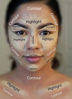 Best Ideas For Makeup Tutorials    Picture    Description  Easy contouring for b...