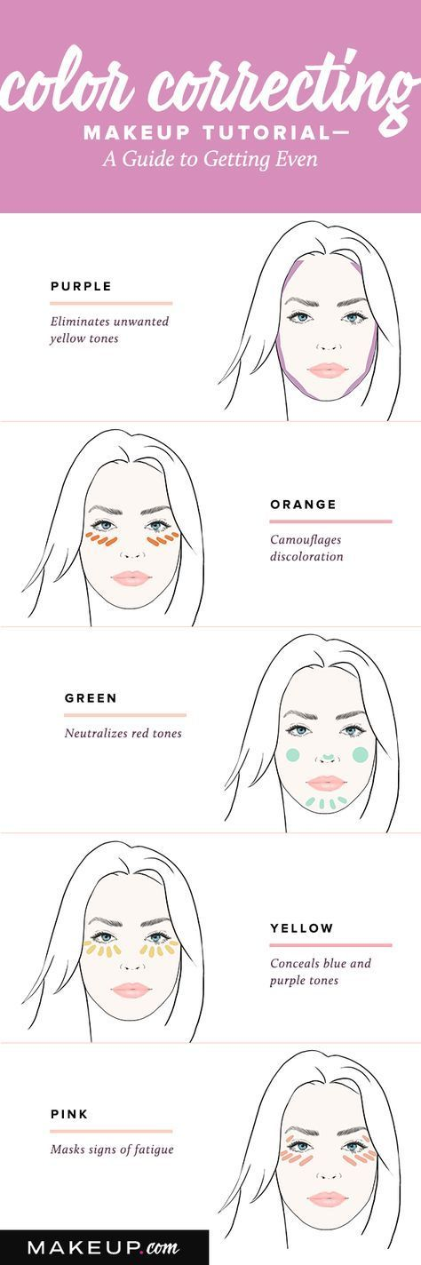 Color correcting is a must in the beauty world right now, and our guide will hel...