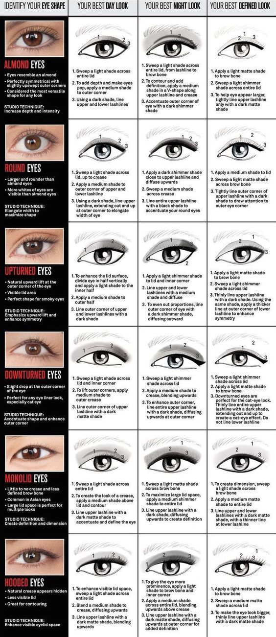 Finally, an eye makeup lesson for my eyes! I have hooded and downturned eyes and...