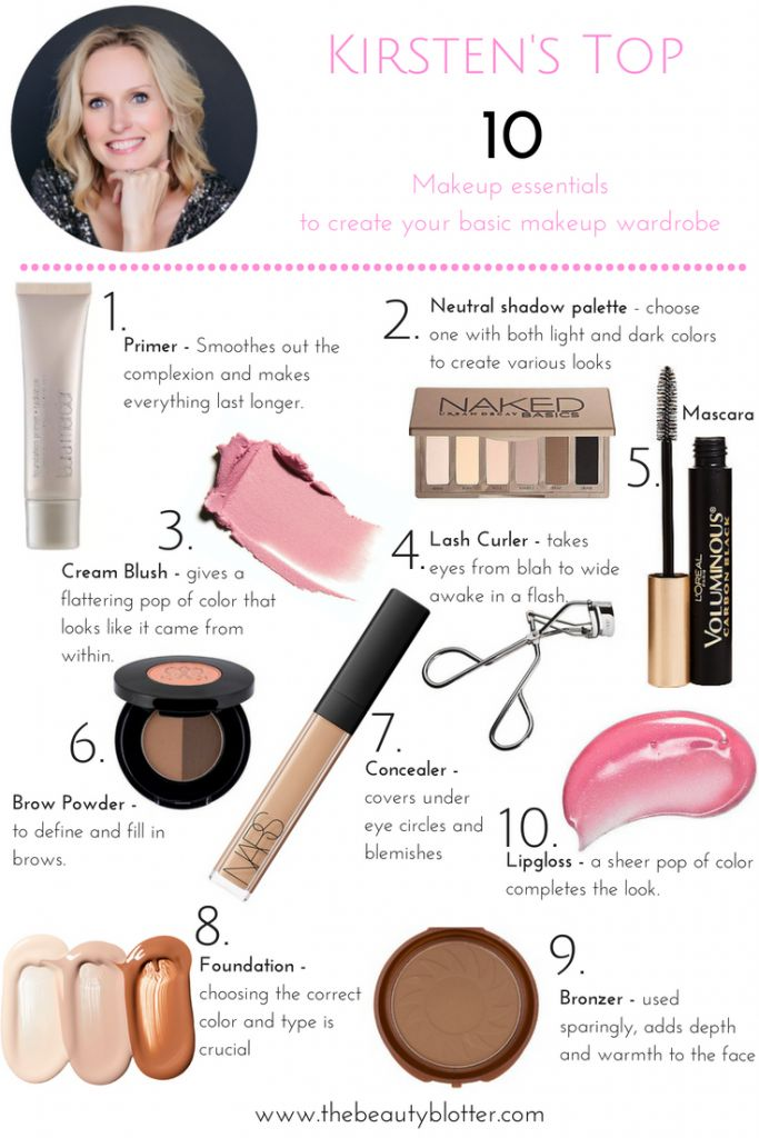 Top 10 Makeup Essentials |Do you find makeup confusing and don't know where ...