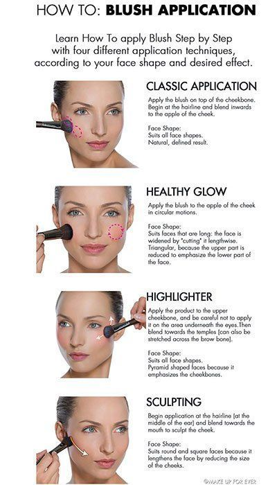Tumblr #makeuptips&tricks