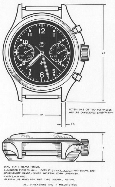 Time Spec: 1970's British Military Asymetrical Chronographs